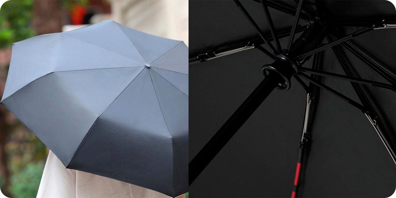 Зонт-автоматический-Xiaomi-Valley-Automatic-Sunny-Rainy-Umbrella_2.jpg